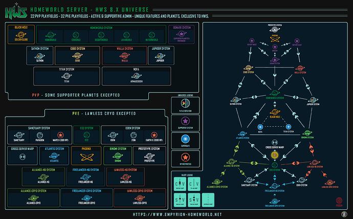 hws-8X-universe