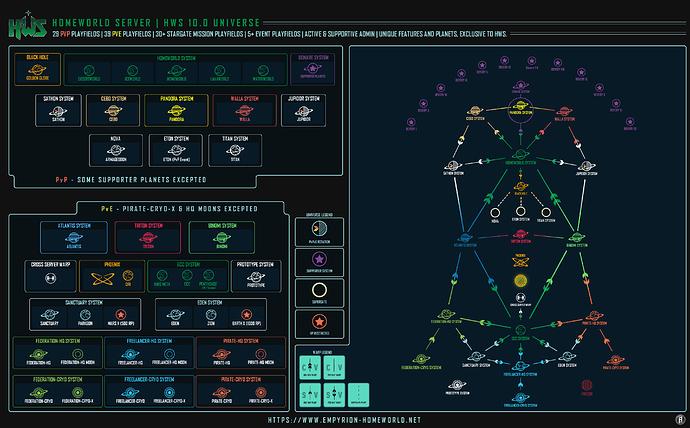 hws-10-universe