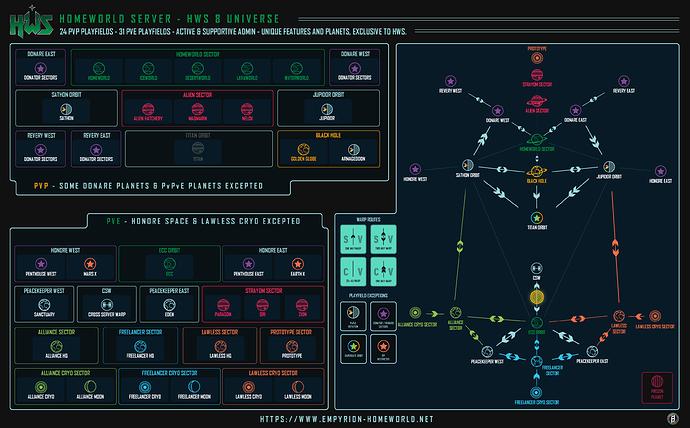 hws-8-universe