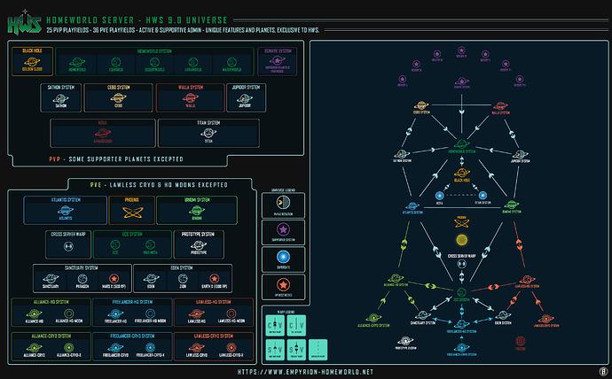 hws-9-universe