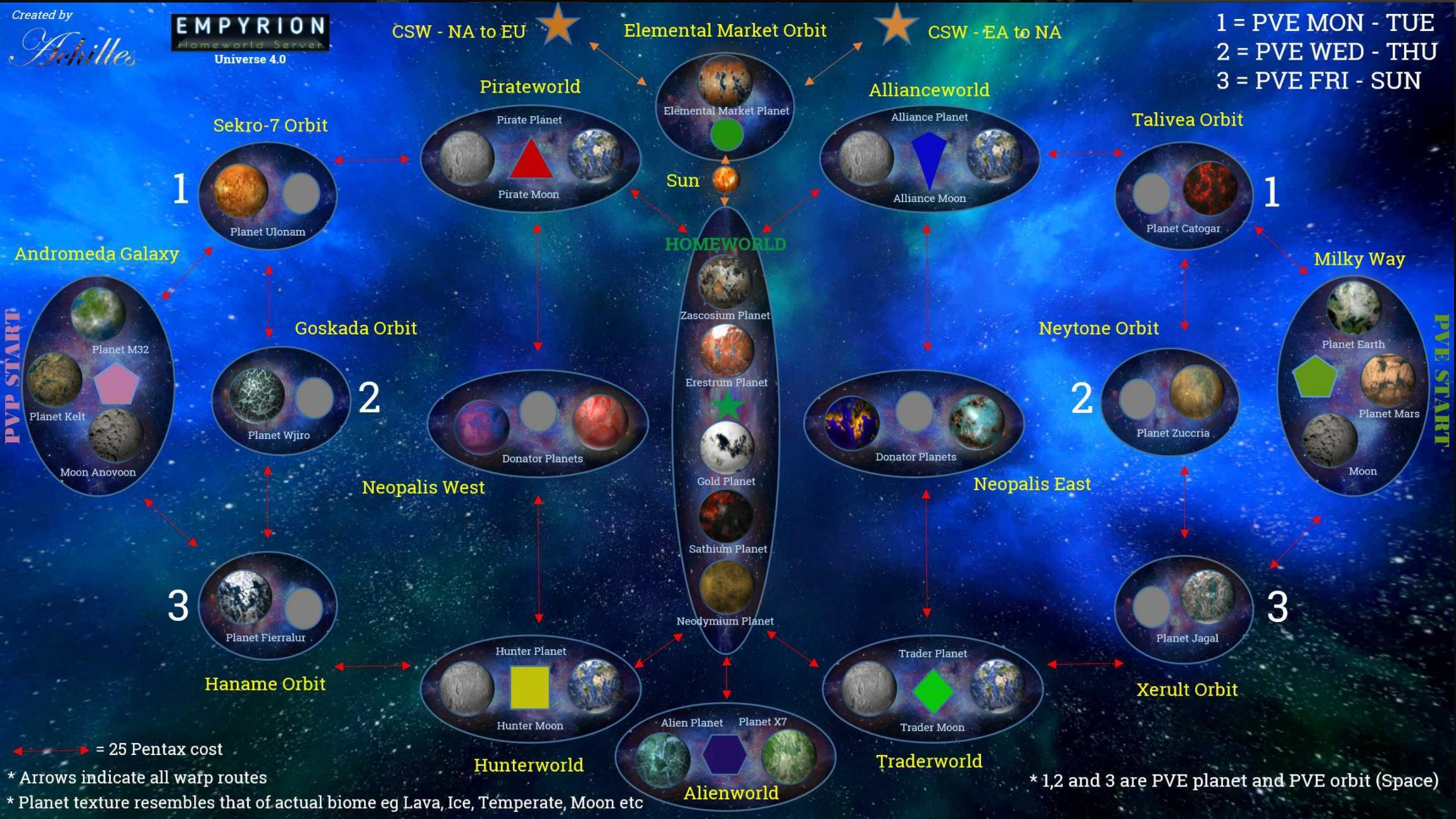Universe Map Hws Universe Forum Hws Empyrion Multiplayer