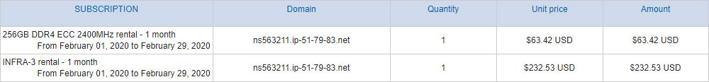 HWS-NA-server-cost